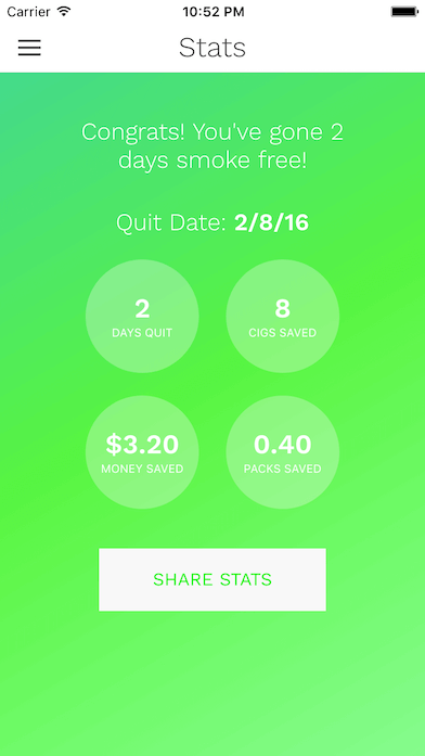 cigquit quit smoking stats